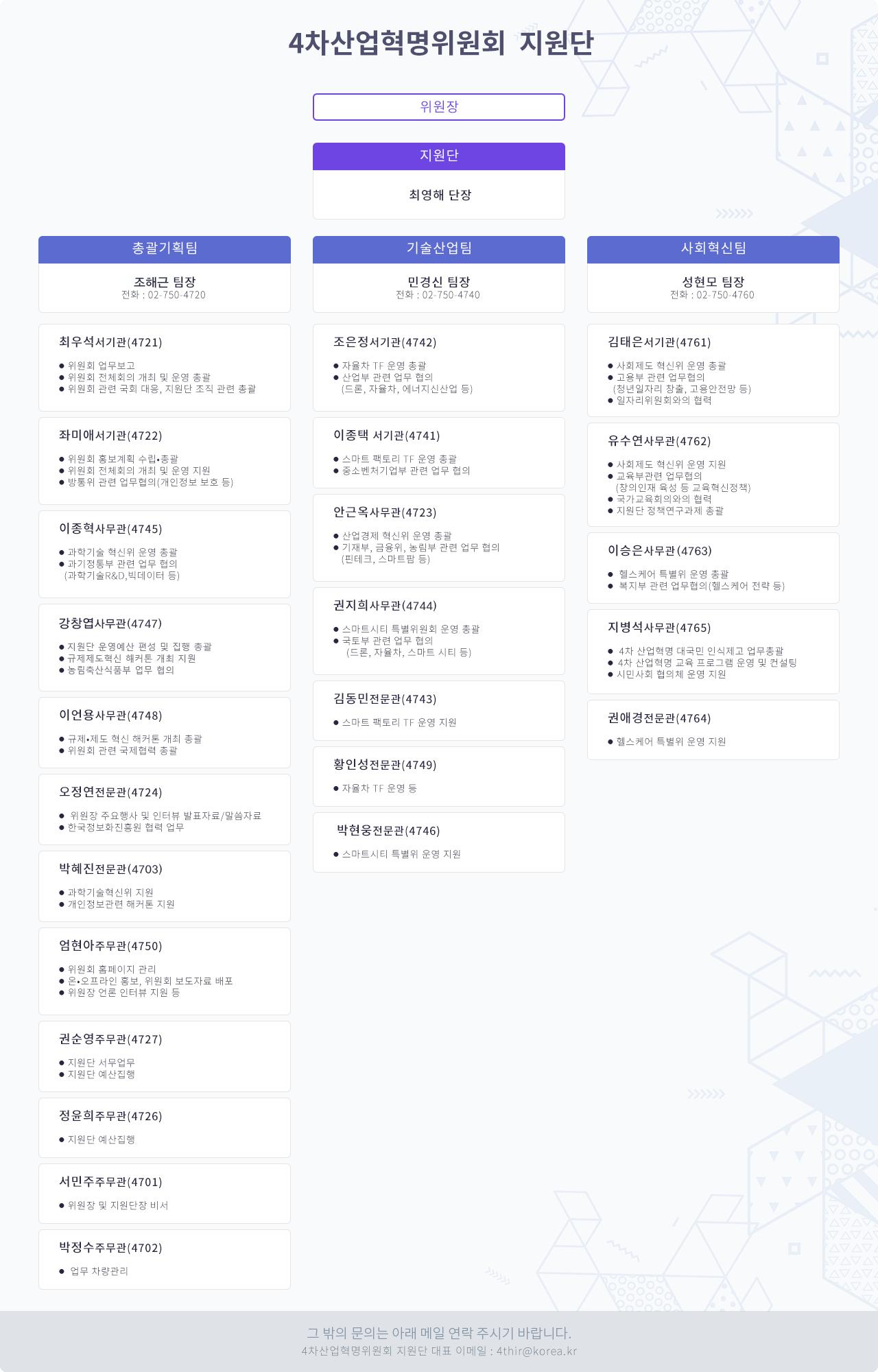 4차산업혁명위원회 지원단